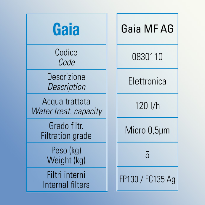 Gaia_MF_AG_car