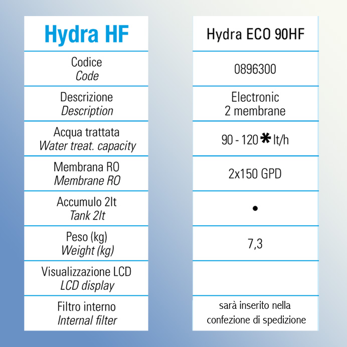 HYDRA_ECO_90_HF_car