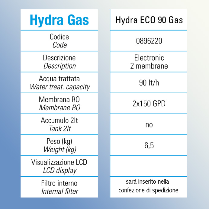 Hydra-ECO_90_Gas_car