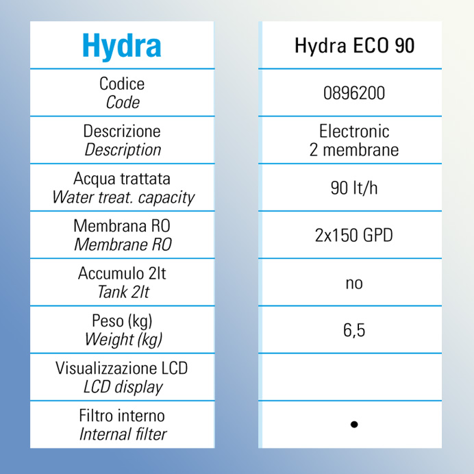 HydraFiltra_ECO-90_CAR